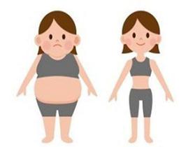 吸脂可以减肥瘦身