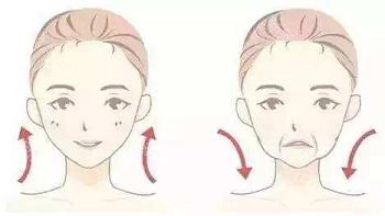 玻尿酸有恢复年轻的作用