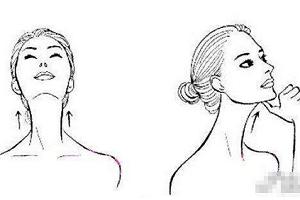 瘦脸术如何避免副作用?