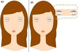 双眼皮手术后一定要注意这几点