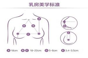 假体隆胸术后消肿快吗