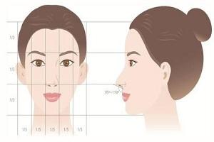 鼻翼缩小术的优点有哪些呢
