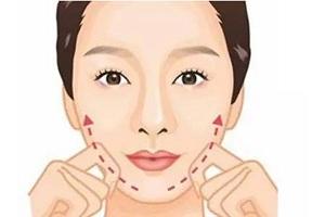 注射瘦脸针的效果怎么样