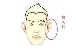 招风耳矫正有没有副作用呢