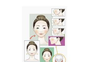 激光嫩肤的优缺点对比