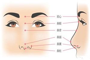 韩式隆鼻手术的效果好吗