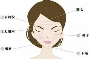 注射隆鼻的效果与什么有关