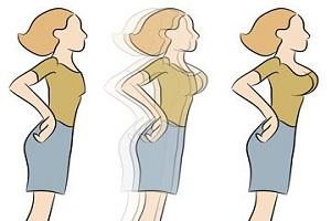 乳房下垂的原因和治疗方法